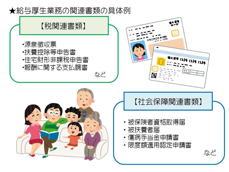 給与厚生業務の関連書類の具体例